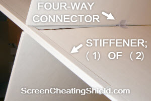Four way and stiffener of screen watching shield.